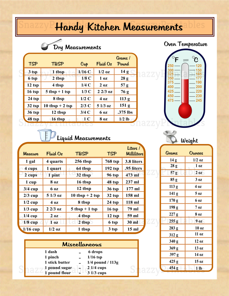 Handy Kitchen Measurements Printable - Instant Download PDF